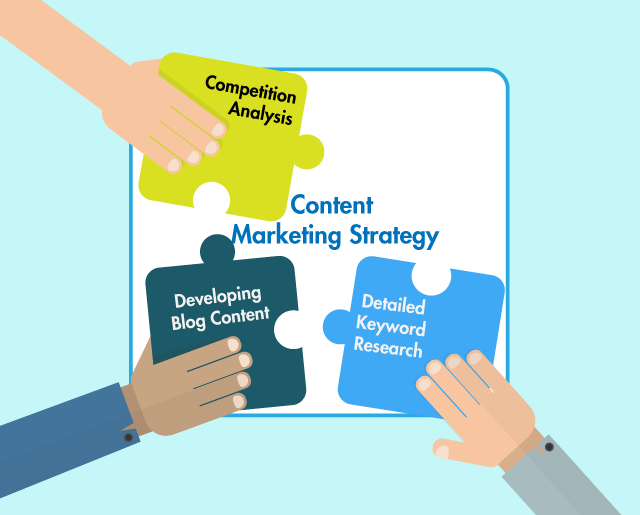 effective content marketing strategy done by WebMaxFormance