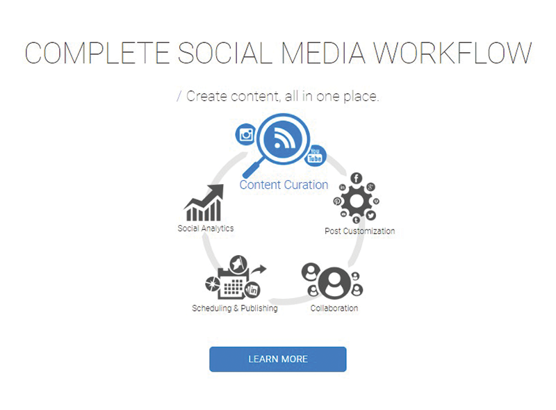 everypost social media automation tool