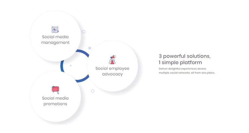 oktopost social media automation tool