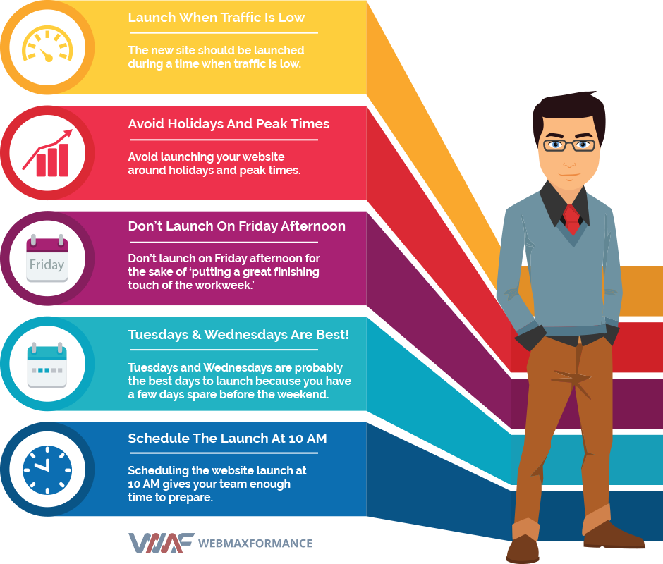 5-recommendations-choosing-ideal-website-launch-date
