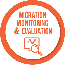 Website Migration Phase #6 - Migration Monitoring And Evaluation