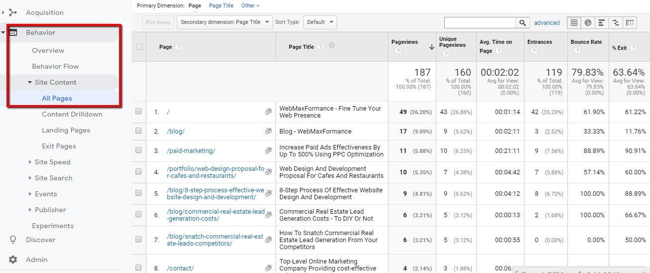 all-pages-google-analytics