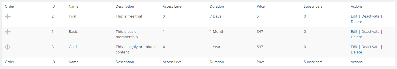 restrict content pro membership levels