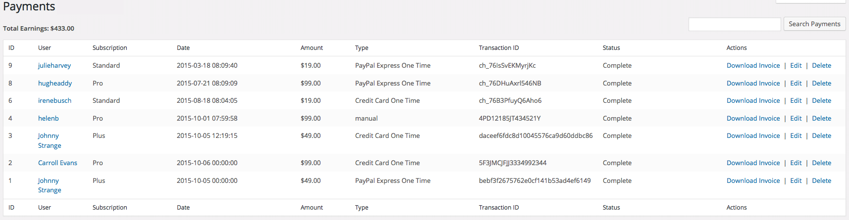 restrict content pro payments track