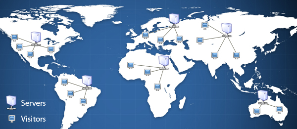 using cdn - content delivery network