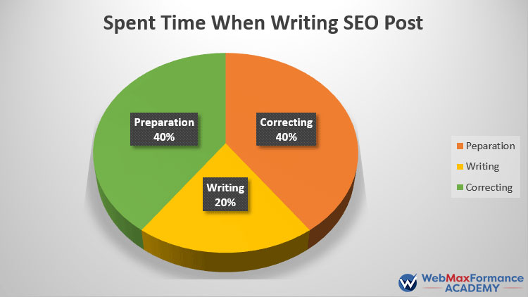 writing-seo-content-2017