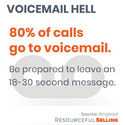 statistics on cold calling