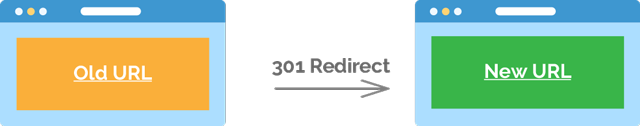 301-redirect-website-migration