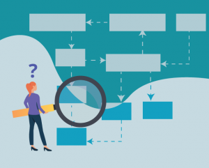 how to build an effective workflow process and improve employee's efficiency