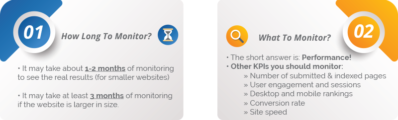 how-long-to-monitor-what-to-monitor